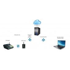 Jota, Mini + felhő alapú kereskedelmi szoftver